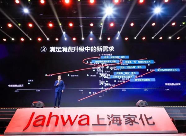 上海家化全年收入增一成