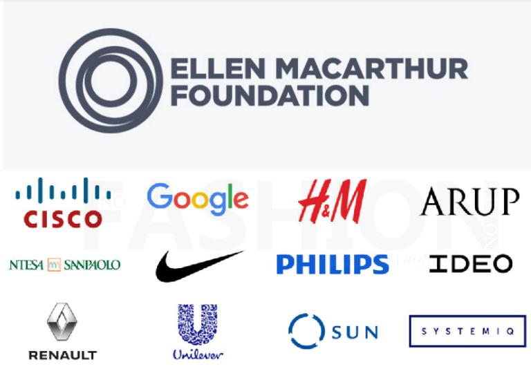 Nike和H&M等知名品牌联署可持续发展倡议