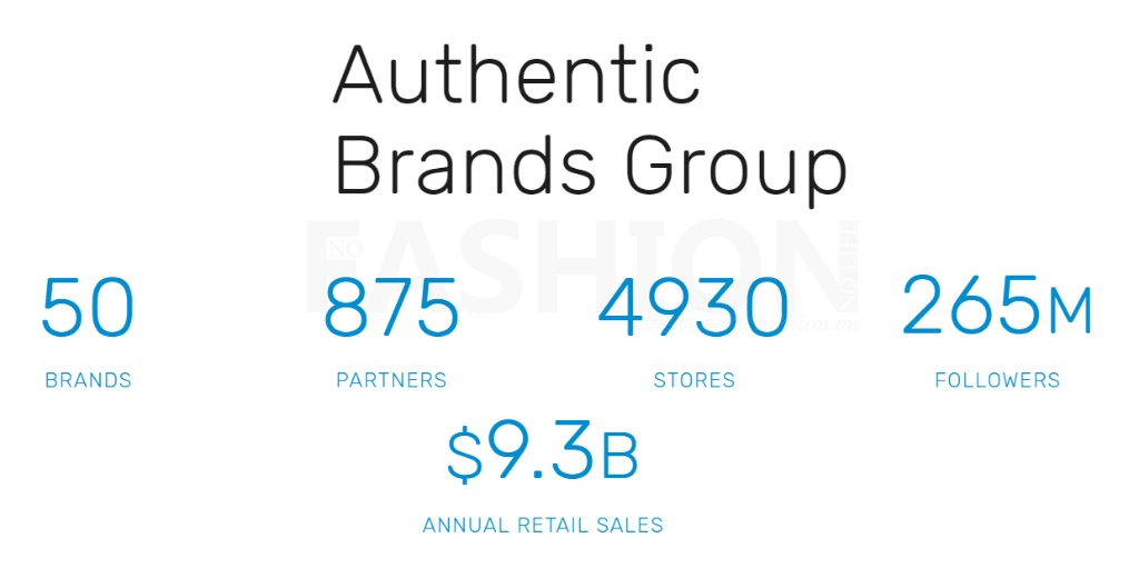BlackRock 贝莱德8.75亿美元控股品牌管理公司Authentic Brands Group